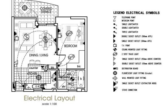 Autocad Wiring Diagram Autocad Electrical Drawing Symbols
