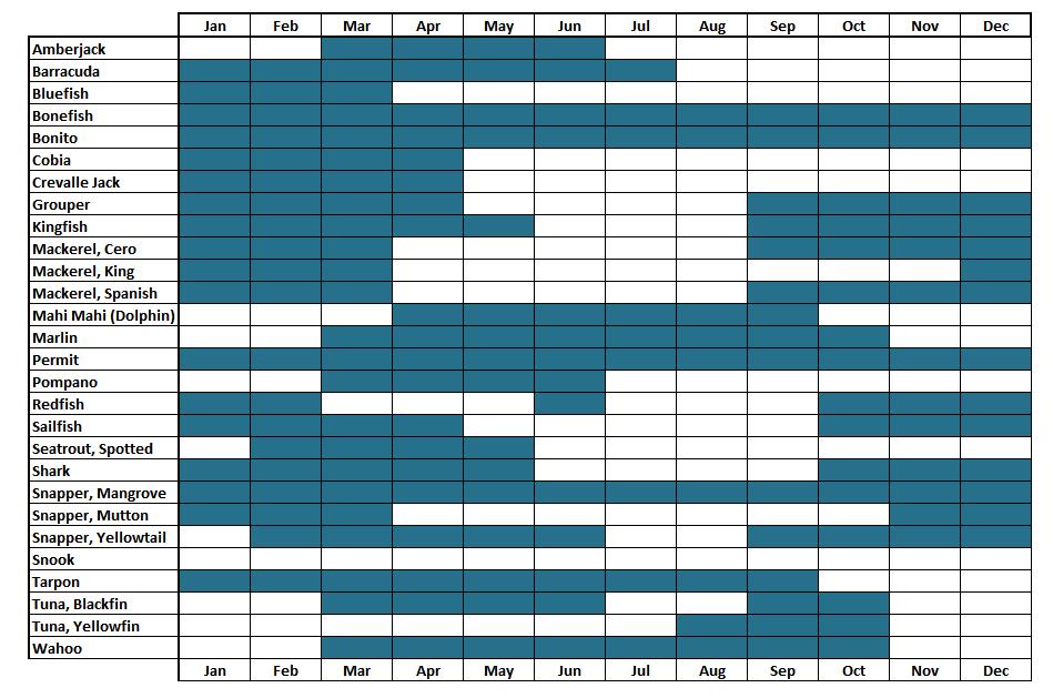 florida_keys_fishing_calendar_4