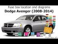 2008 Dodge Avenger Fuse Box Diagram