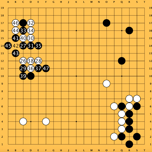 Lessons from Alphago: Storytelling, bias and program management