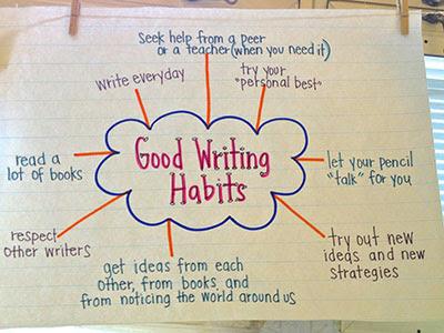 How to write an essay class
