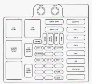 Chevrolet Astro (1996) - fuse box diagram - Auto Genius