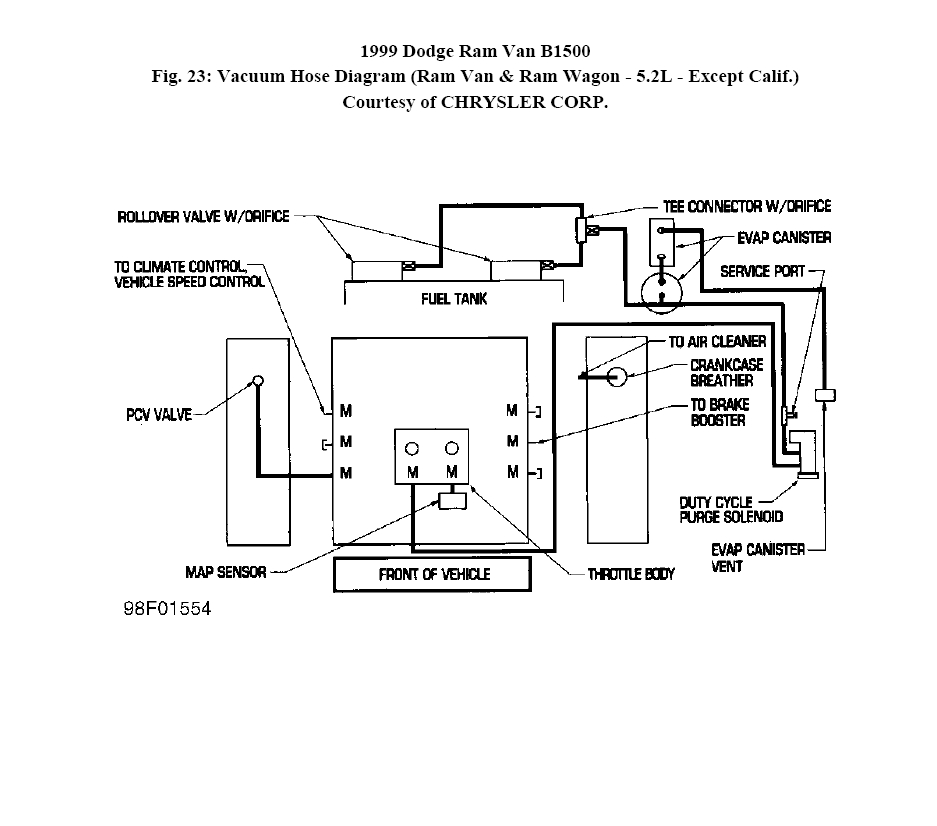 Dodge 5 2 Engine Diagram Strat Wiring Diagram Import Switch Begeboy Wiring Diagram Source