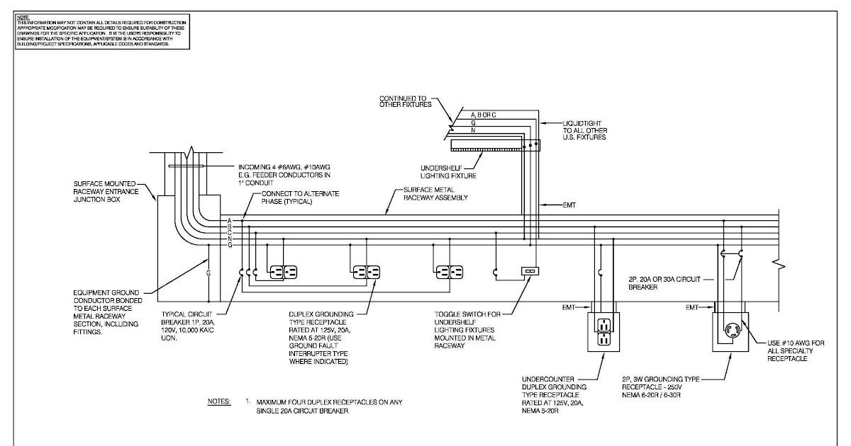 Wiring A Plug Diagram Uk