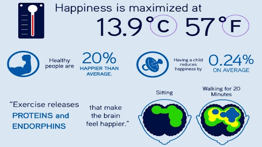 The Scientific Facts of Happiness You Never Knew