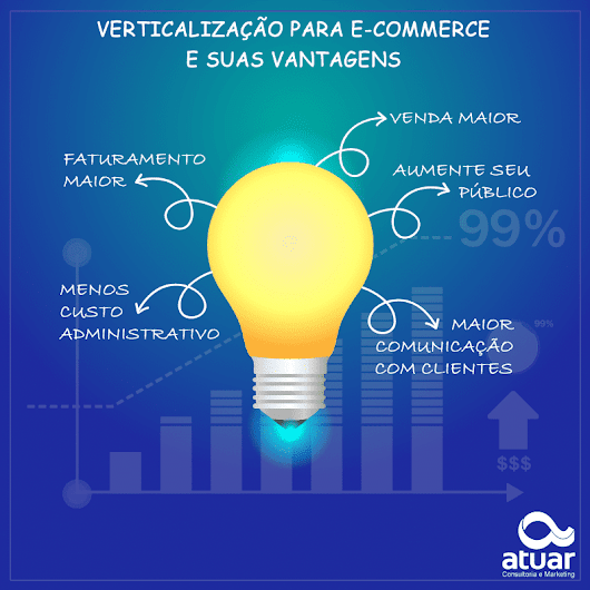 E-commece | Atuar Consultoria e Marketing