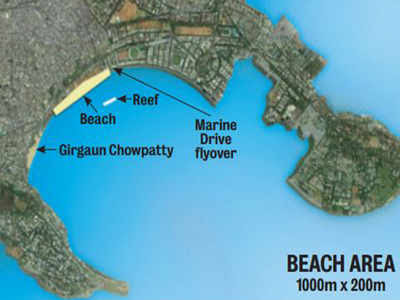 The proposed beach at Marine Drive