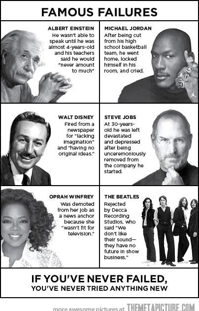 A Wonderful Poster on Failure