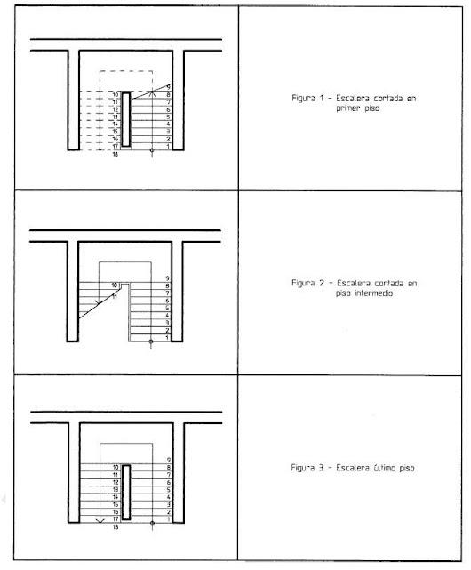 Planimetr a representaci n en planos de muros puertas y for Google planimetria