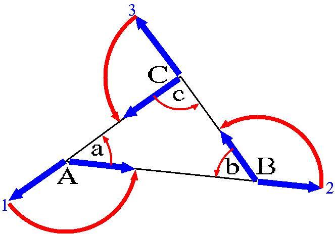 triangles kay hughes