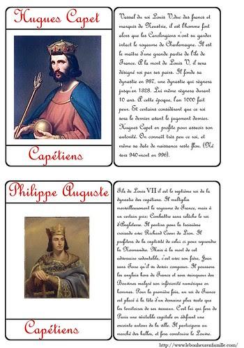 le bonheur en famille carte d'identité des rois Hugues Capet et Philippe II