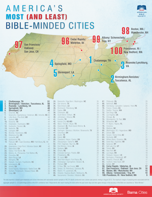 No surprise? Charlotte ranks 6th in 'most Bible-minded' cities |     QNotes Gay Charlotte and LGBT Carolina News, Arts & Entertainment