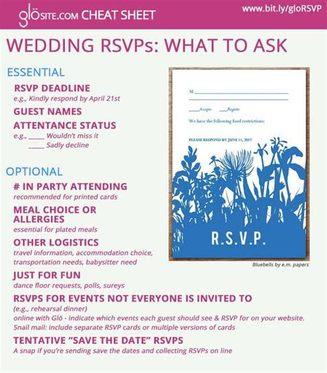 Wedding RSVP Wording: What should I ask my guests?   How