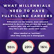 The 6 Things Millennials Need to Have a Fulfilling Career | Michael Page