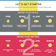 Infographic: The 4 Steps to Social Media Market...