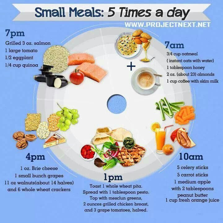 1000+ ideas about Small Meals on Pinterest | Meals, Meal ideas and ...