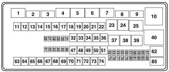 Ford E 250 2009 2015 Fuse Box Diagram Auto Genius