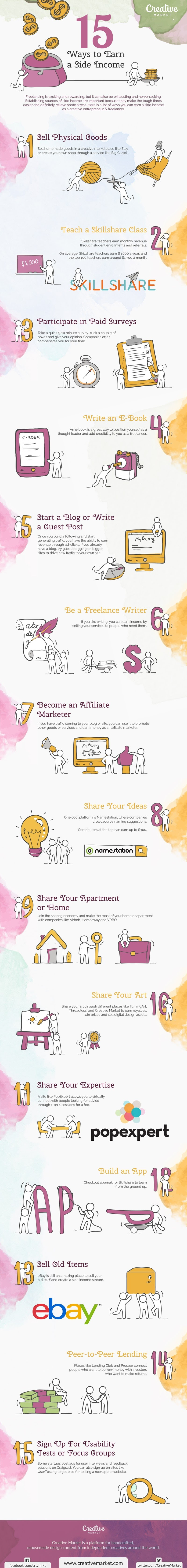15 Ways to Earn a Side Income - #infographic