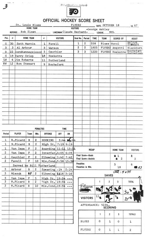 Hockey Score Sheet | Hockey Score Sheet Printable