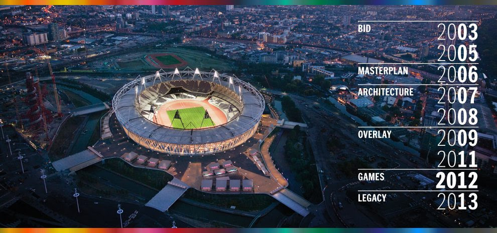 Our London 2012 Story, a decade in the making
