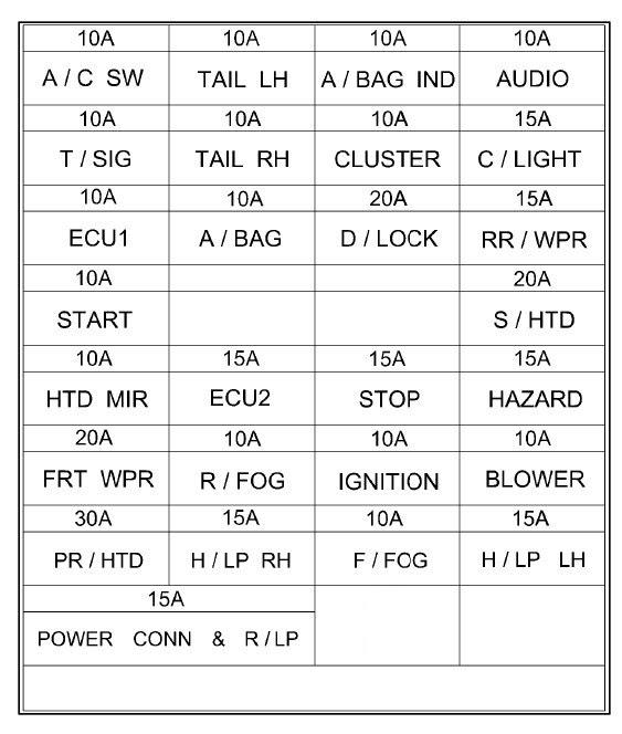 Kode Sekring Audio Grand Max