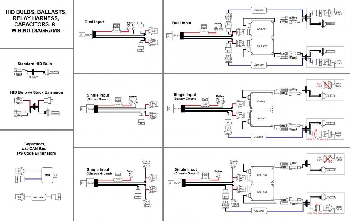 Headlight Wiring Diagram For 2005 Gmc Sierra Wiring Diagram Path Other A Path Other A Saleebalocchi It