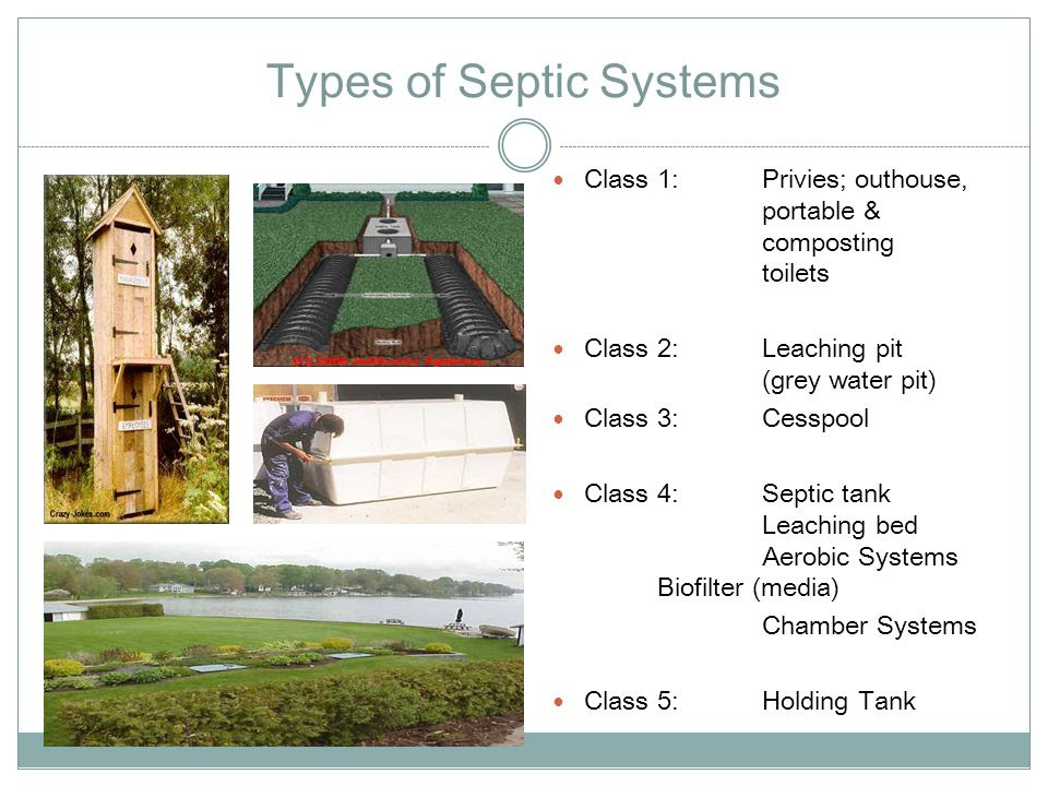 Image Result For  Bathroom Septic