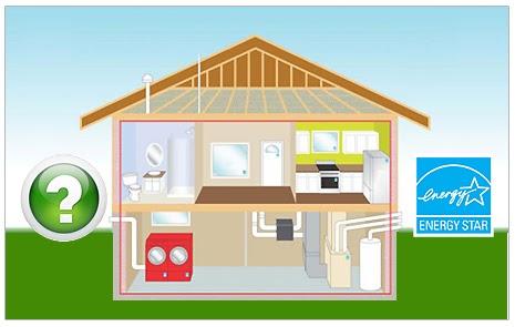 Demark Home Ontario Repair Or Upgrade To High Efficiency
