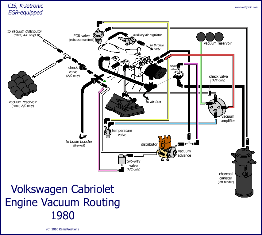 Audi 80 Cabriolet Roof Wiring Diagram