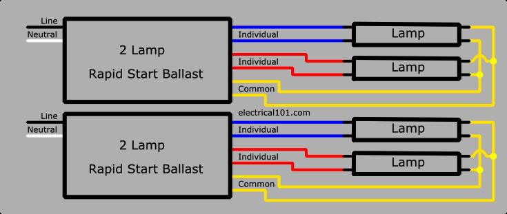 Diagram T12 Ballast Wiring Diagram 1 Lamp And 2 Lamp T12ho Magnetic Fluorescent Ballast Wiring Diagrams Full Version Hd Quality Wiring Diagrams Jdwiringk Queidue It