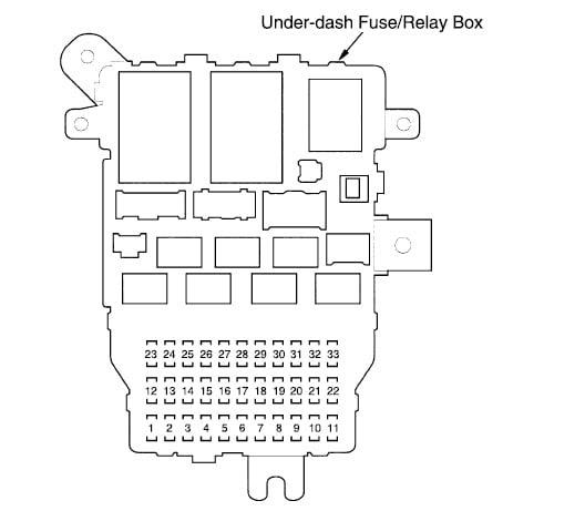 Diagram Honda Accord Fuse Box Diagram 2004 Full Version Hd Quality Diagram 2004 Diagramwiensc Abacusfirenze It