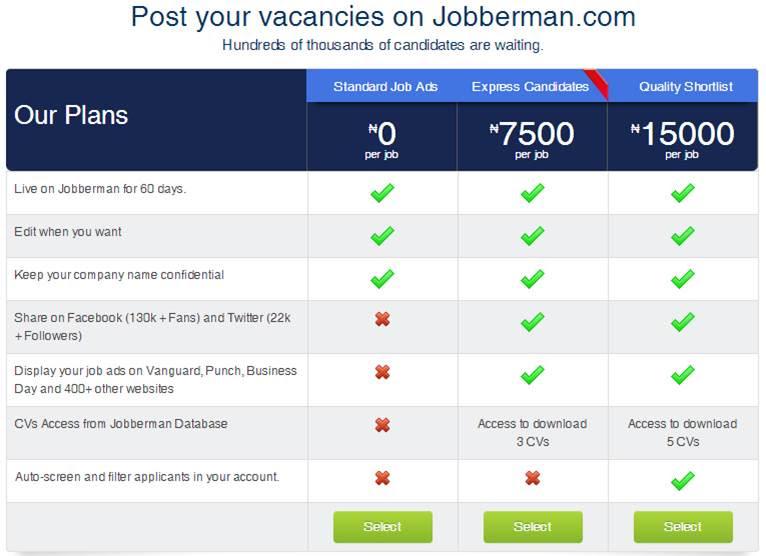 1.Jobberman unemployment problem 4