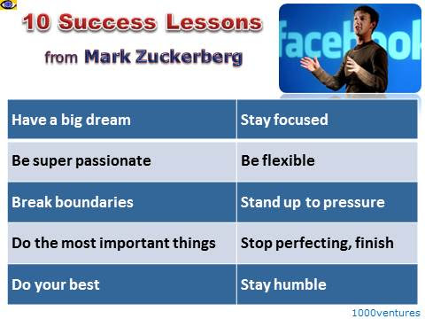 10 Success Lessons from Mark Zuckerberg, founder of Facebook, quotes, Internet Entrepreneur, business tips