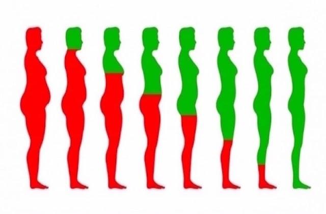 10 πράγματα που θα πάθει το σώμα σας εφόσον περπατάτε κάθε μέρα!
