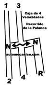 Transmisiones manuales y automáticas: FUNCIONAMIENTO DE LA