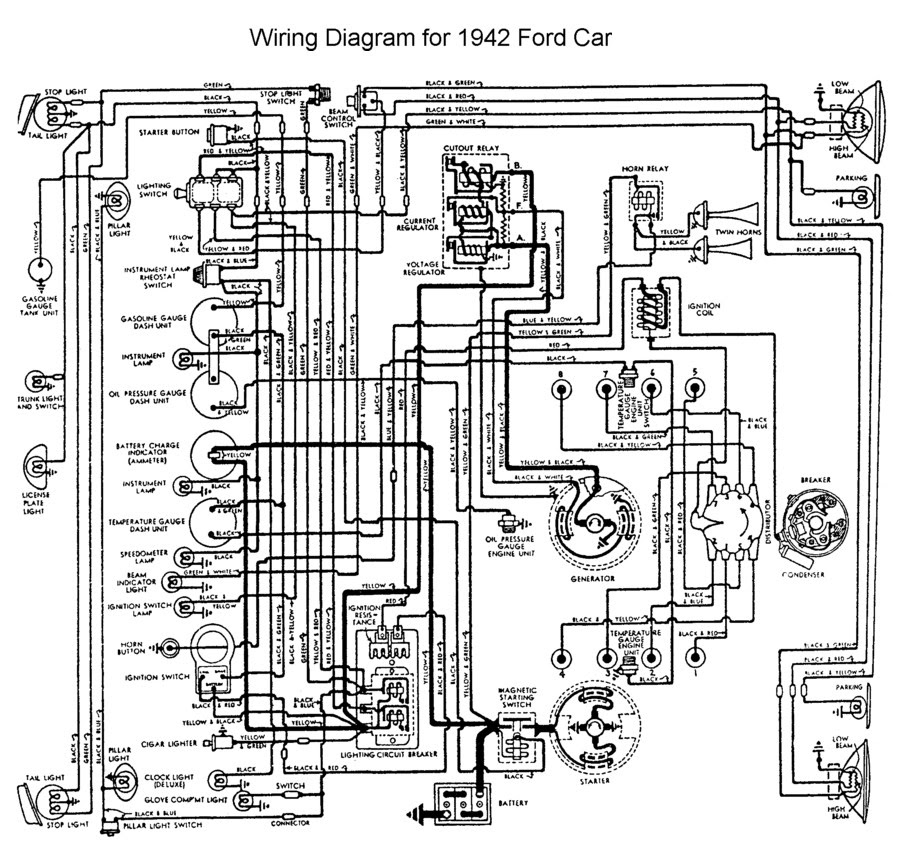 DIAGRAM] Saab 9 3 Aero Wiring Diagram Or Auto FULL Version HD Quality Or  Auto - FRAUTOCARE.JOURNALDUNTHESARD.FRfrautocare.journaldunthesard.fr