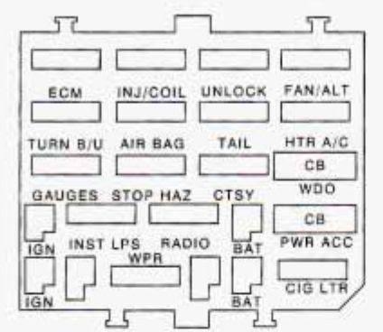 Buick Century 1996 Fuse Box Diagram Auto Genius