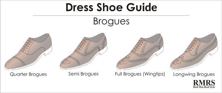 Dress shoe Guide Brogues wide 1