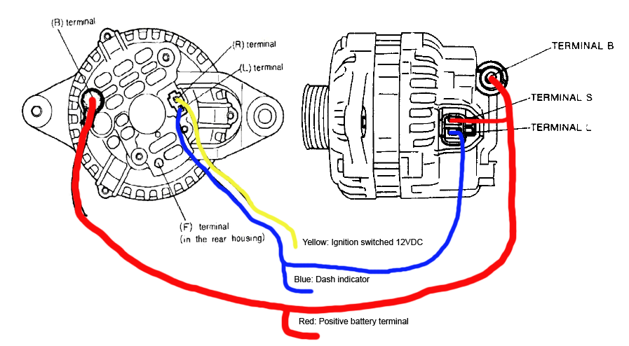 88 Mazda Alternator Wiring Wiring Diagram Academic Academic Lastanzadeltempo It