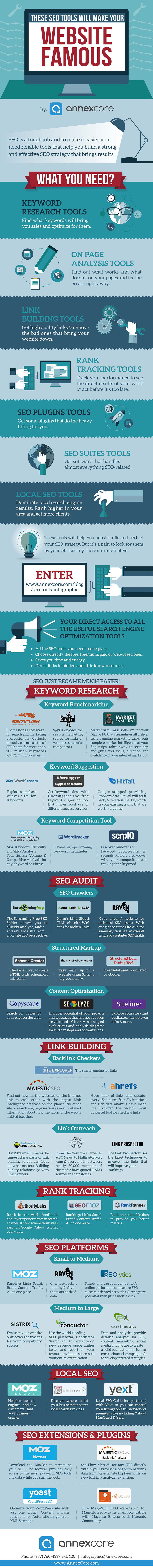 These search engine optimization Tools Will Make Your Website Famous - #Infographic