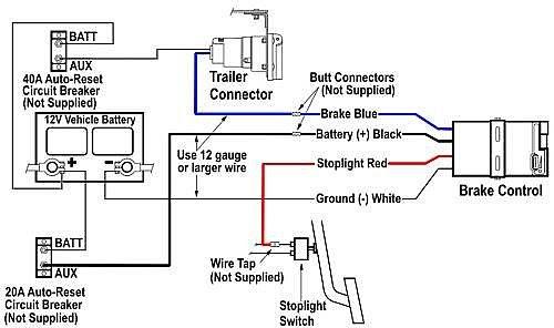 2001 Dodge Ram Trailer Brake Wiring Diagram Wiring Diagram Dog Warehouse B Dog Warehouse B Pasticceriagele It