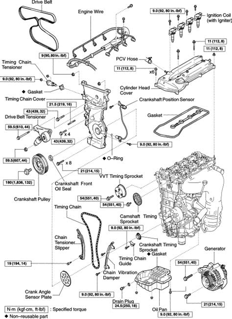 Nissan td42 valve adjustment