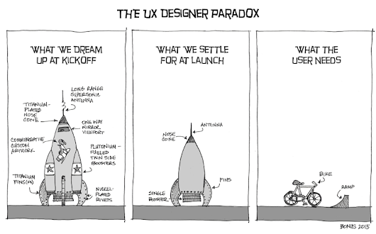 The UX Paradox