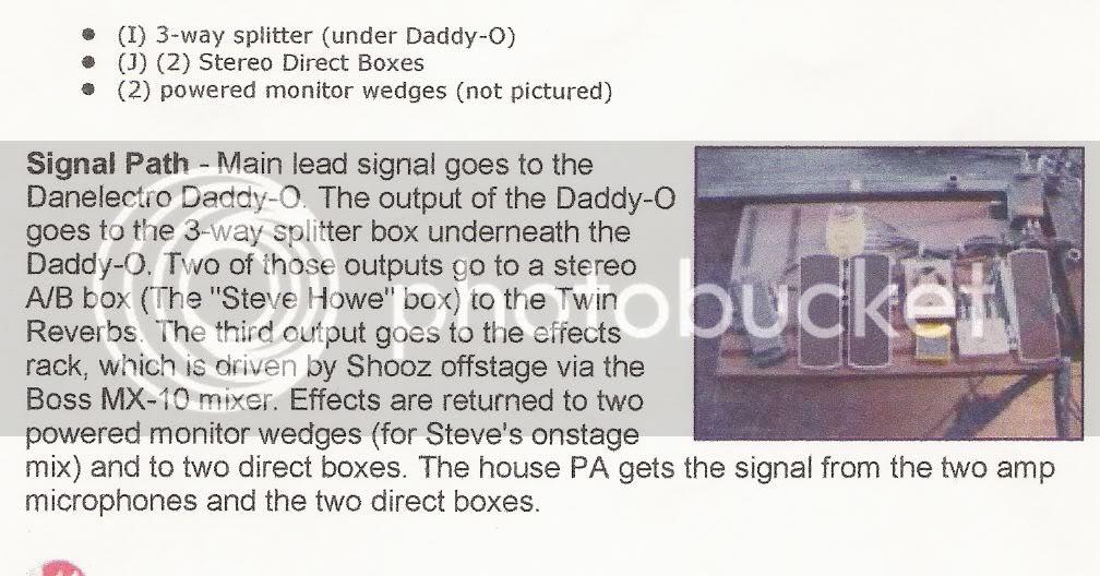 Steve Howe Gear