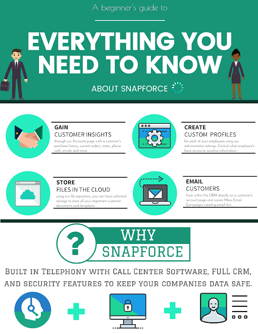 Everything You Need to Know About Snapforce CRM