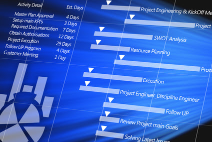 Using Work Breakdown Schedules ( WBS ) to Improve Project Profitability
