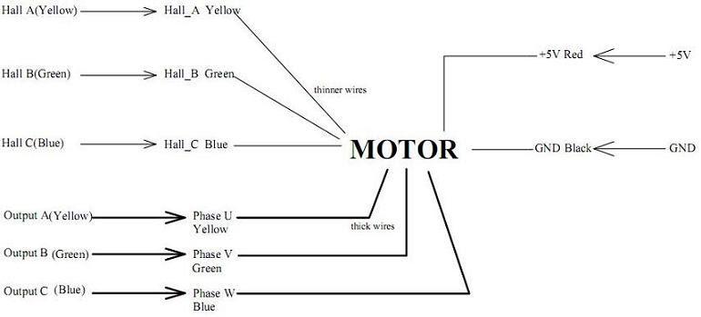 Diagram  12 Pole Brushless Dc Motor Winding Diagram Wiring