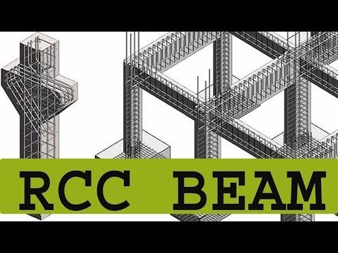 Rcc Beam | Rcc Beam reinforcement details | Rcc Steel | Dev Kumar | Technical Sanju First