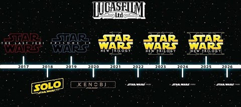 Star Wars Movies In Order Of Release