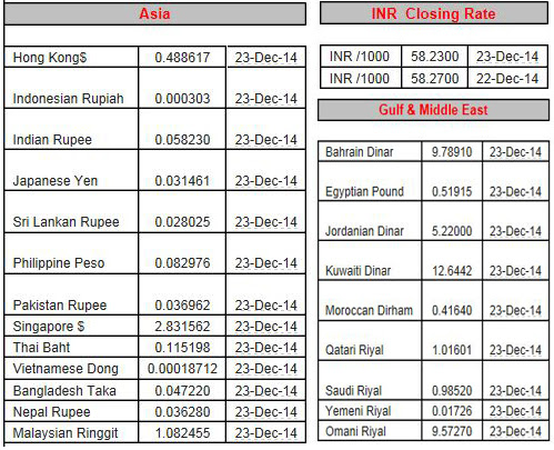 Forex rate live gold price action forex trading systems